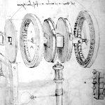 Reverse Engineering - Intellectual Property